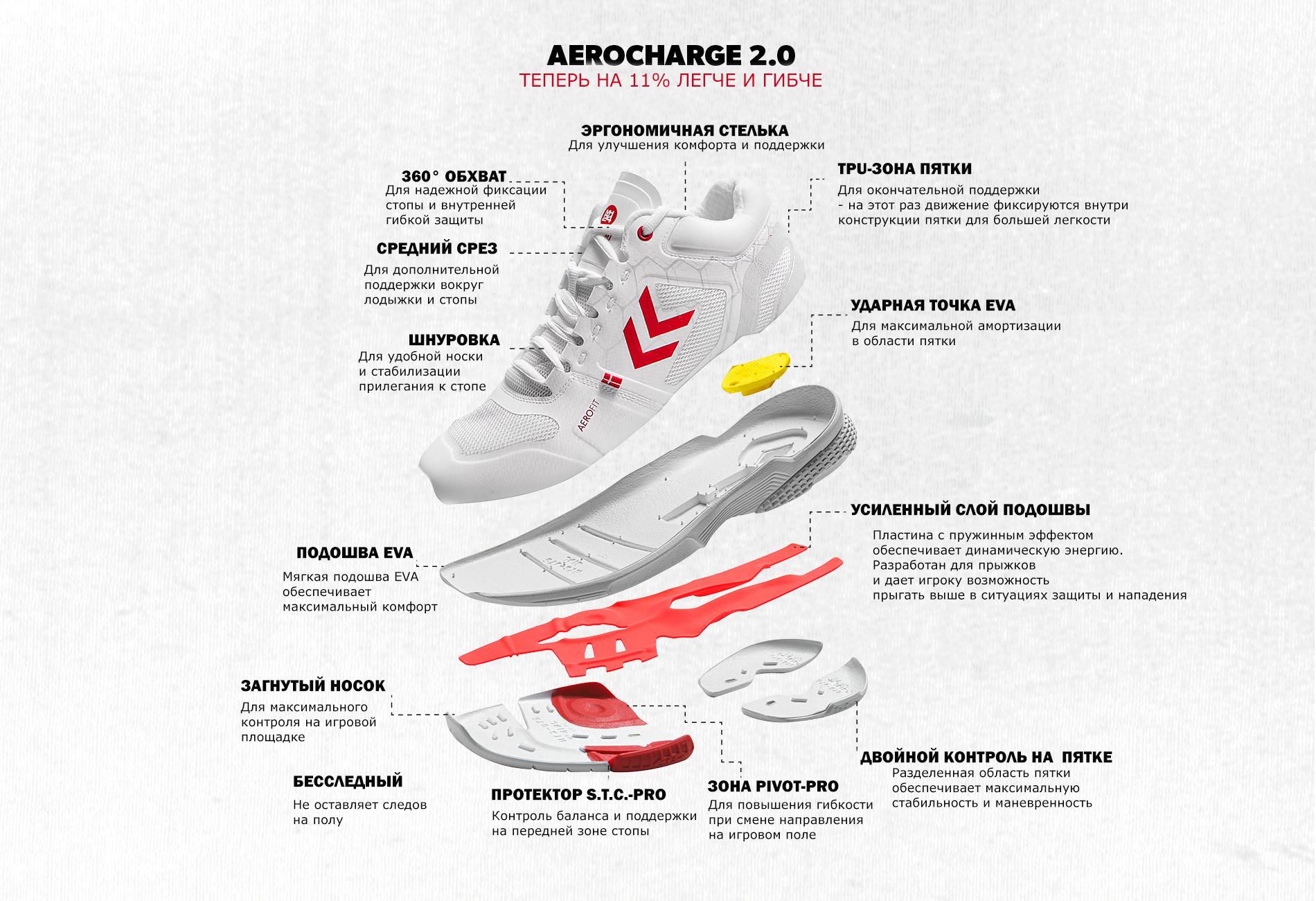 Купить игровую обувь